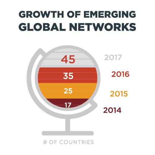 gmi-2017-infographic